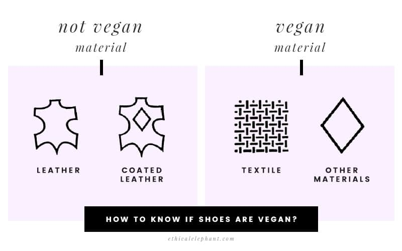 d73f4250f93 Qué son los zapatos veganos  Marcas y materiales